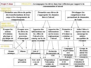 OBJECTIFS... Bon-exemple-dobjectifs-image-300x225